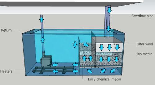 Appliances Aquaworlds